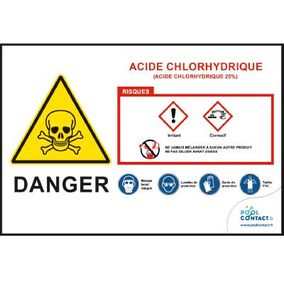 122 -             Panneau Acide Chlorhydrique