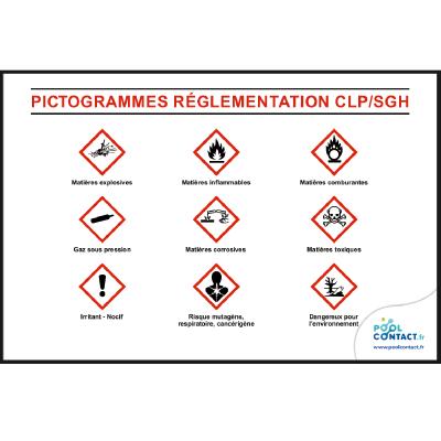124 -Panneau 9 Pictogrammes Règlement CLP/SGH